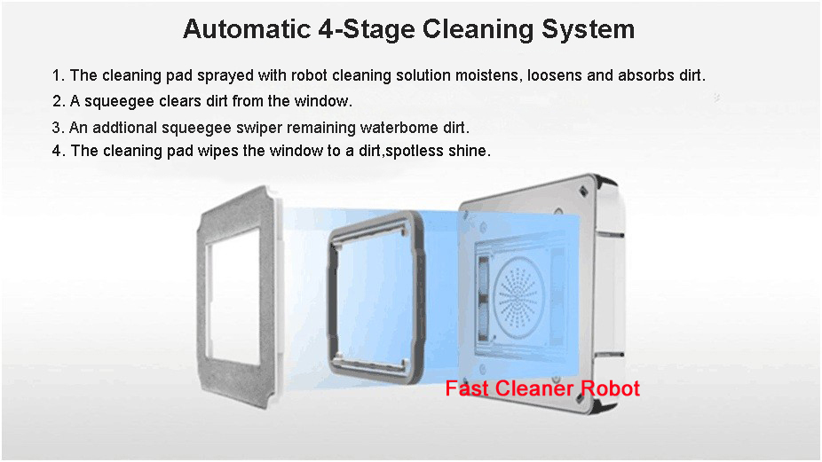 Remote Control Window Cleaner Robot Fuld Intelligent Automatisk - Husholdningsapparater - Foto 5