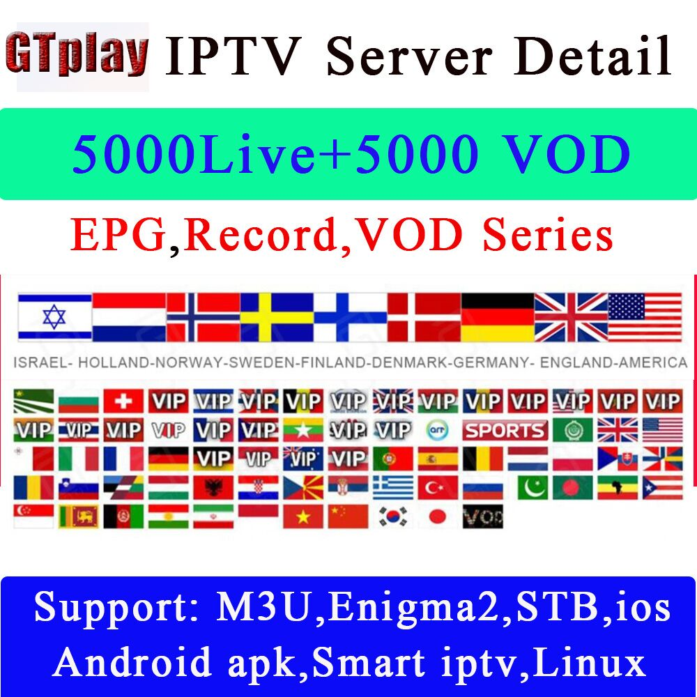 Israel Tv Channel List