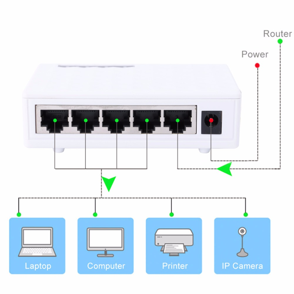 small resolution of new 5 port ethernet network switch hub desktop mini fast lan switcher adapter hot