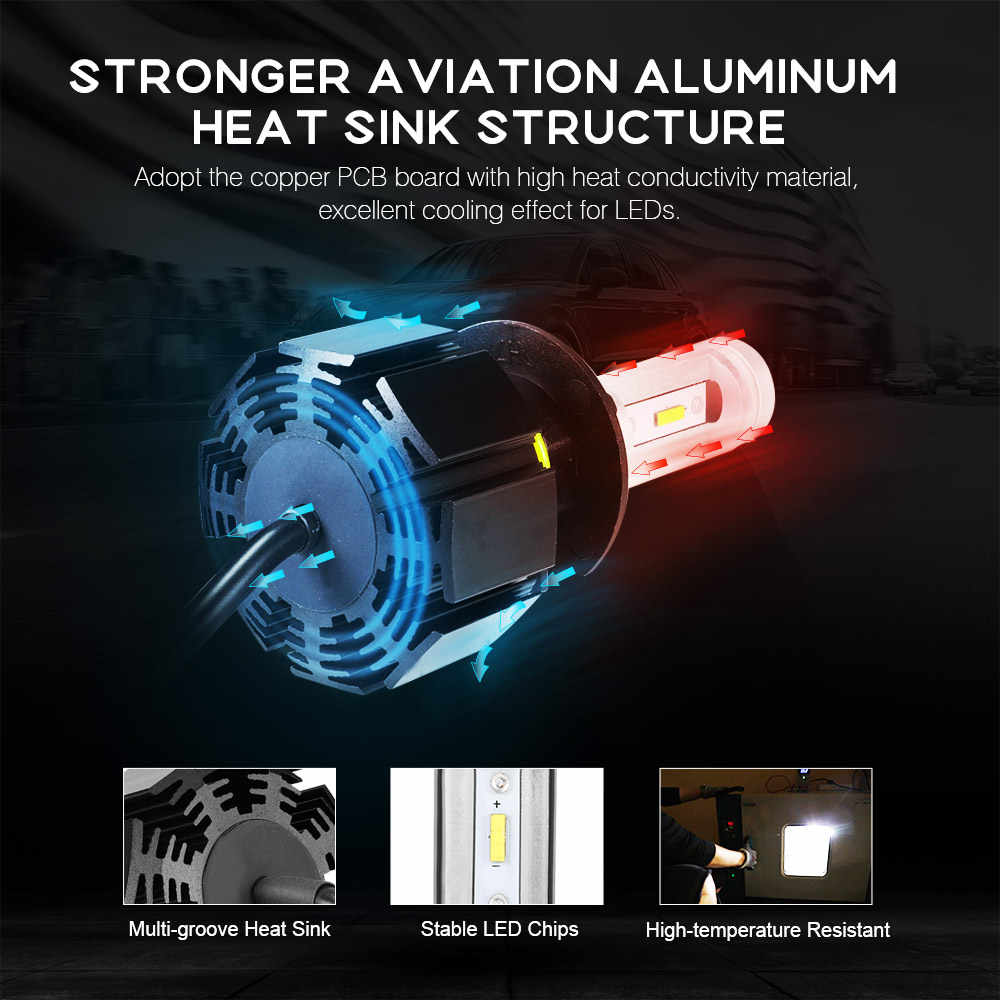 NOVSIGHT Car Headlight H4 Hi/Lo Beam LED H7 H1 H3 H8 H9 H11 H13 9005 9006 9007 50W 12000lm 6500K Auto Headlamp Fog Light Bulbs