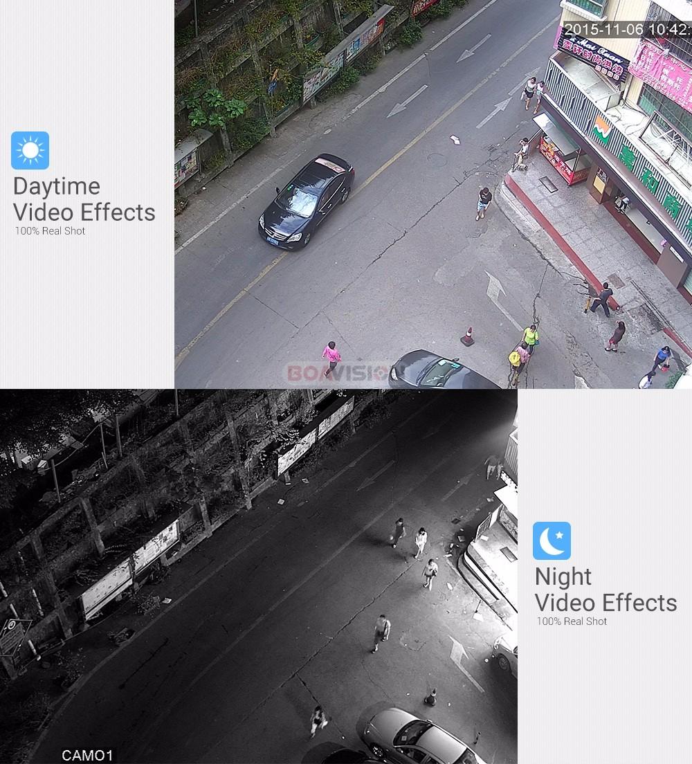 05 CCTV IP Camera 720P