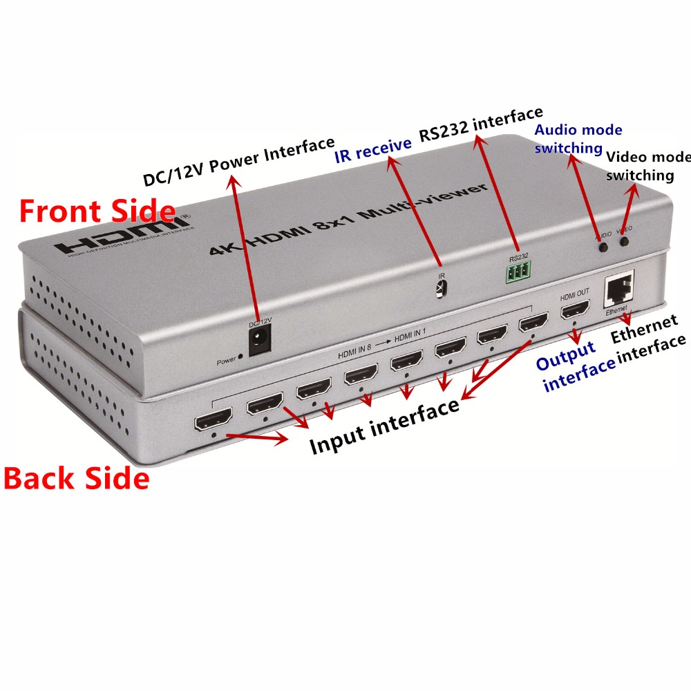 Image 3 - 4K HDMI 8x1 Multi Viewer Switcher Adapter Switch 8xHdmi on 1 Screen,Female Connector IR Control Divider Conveter for CCTV HDTV-in Computer Cables & Connectors from Computer & Office
