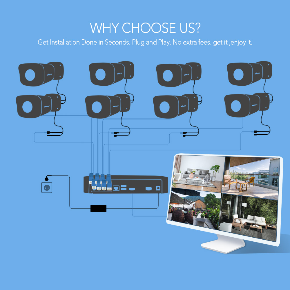 03 home security camera system