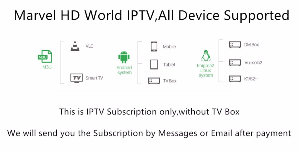 US $9 9 34% OFF World IPTV Marvel HD Subscription 5000Live+10000VOD for  Nordic Dutch Poland Turkish Portugal Arabic Europe Android M3u-in Set-top
