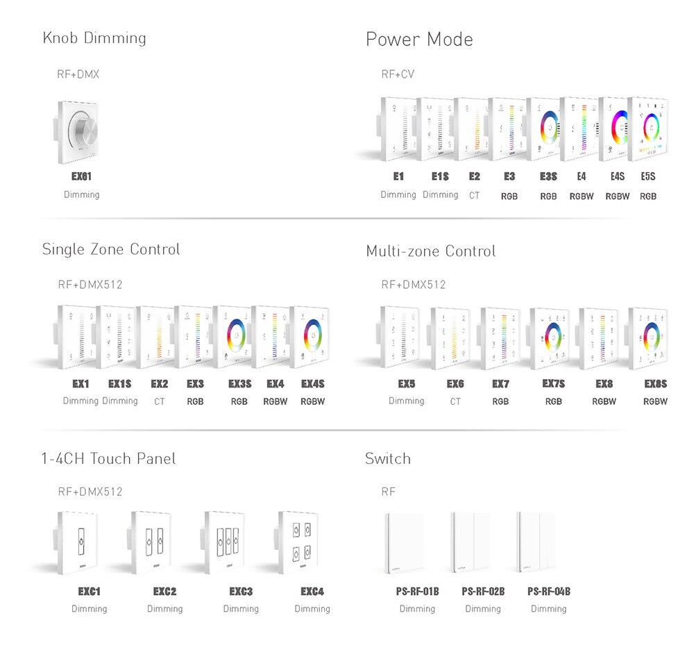 Nova WiFi 106 LED wifi controlador com RF remoto F12; 2.4GHz Receptor Sem Fio, sistema de Controle de painel de toque RGB Levou Iluminação de tira - 5
