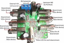 Usb20 концентратор данных контроллер 1 drag 7 auto / bus power