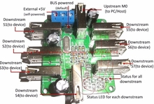 USB2.0 HUB data hub controller 1 drag 7 Auto / bus power dual mode FE2.1 module