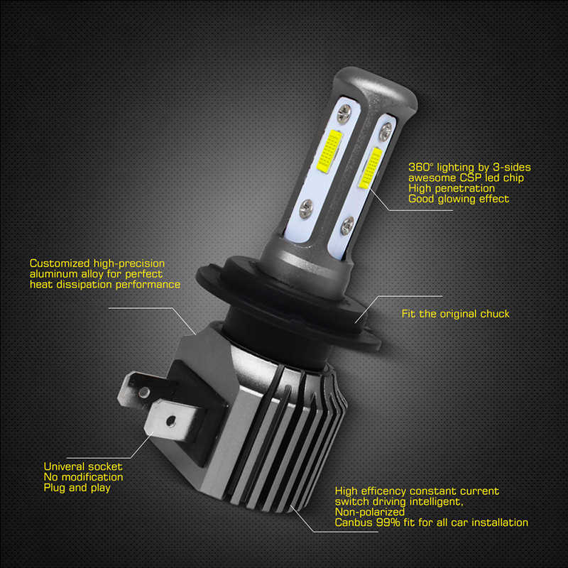 2x H7 H8 H11 9005 HB3 9006 HB4 H16 H1 881 880 3570 Chip Canbus External Led Bulb Car Led Fog Driving Lights Lamp Light Source