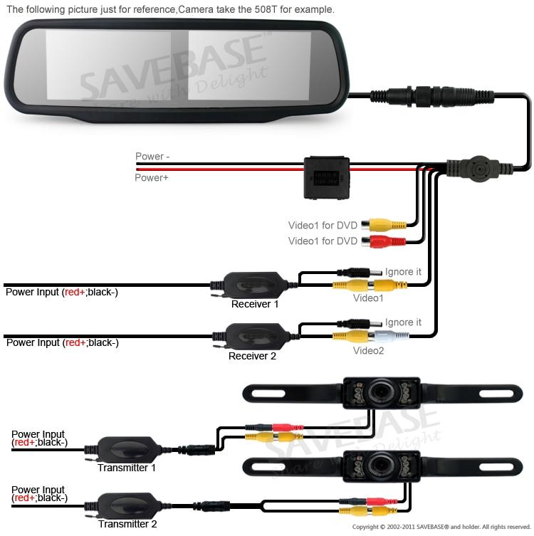 HTB1n10iMFXXXXXRaXXXq6xXFXXXc car wireless reversing backup camera system dual 4 3\