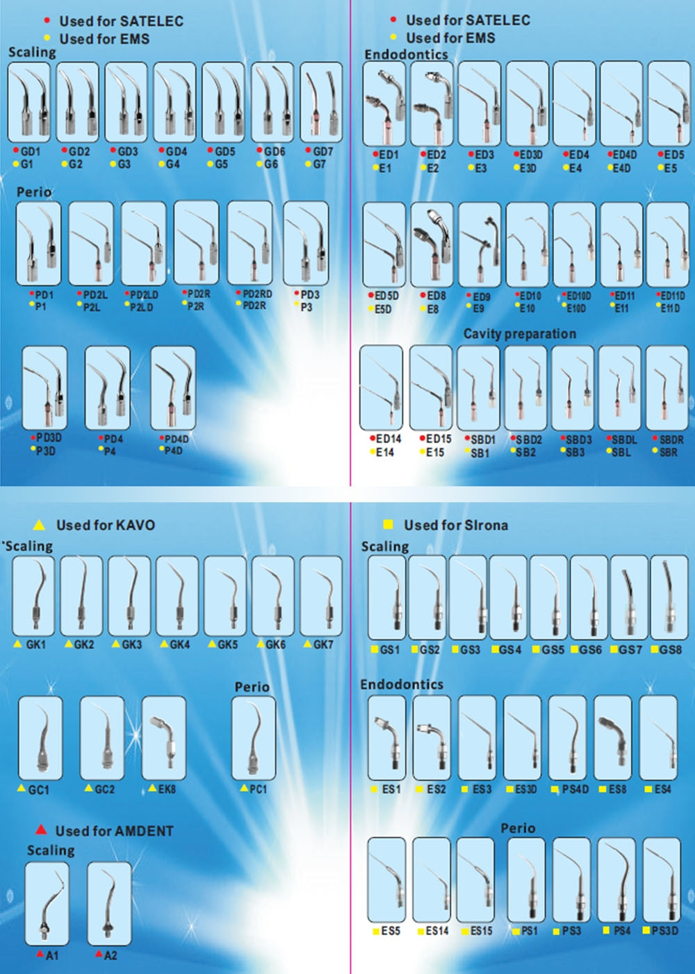 5 pieces lot Dental Scaler Tip P1 for Woodpecker EMS UDS Sybron Endo Baiyu Mectron Teeth Whitening in Teeth Whitening from Beauty Health