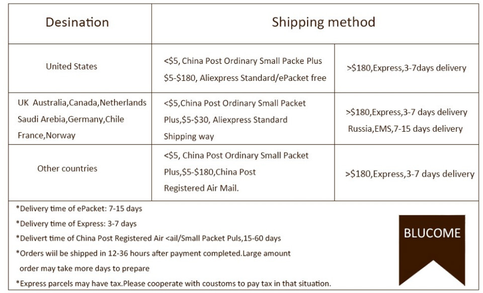 shipping 001