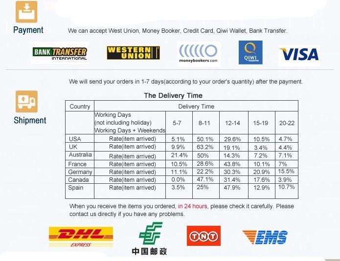 Payment &shippment
