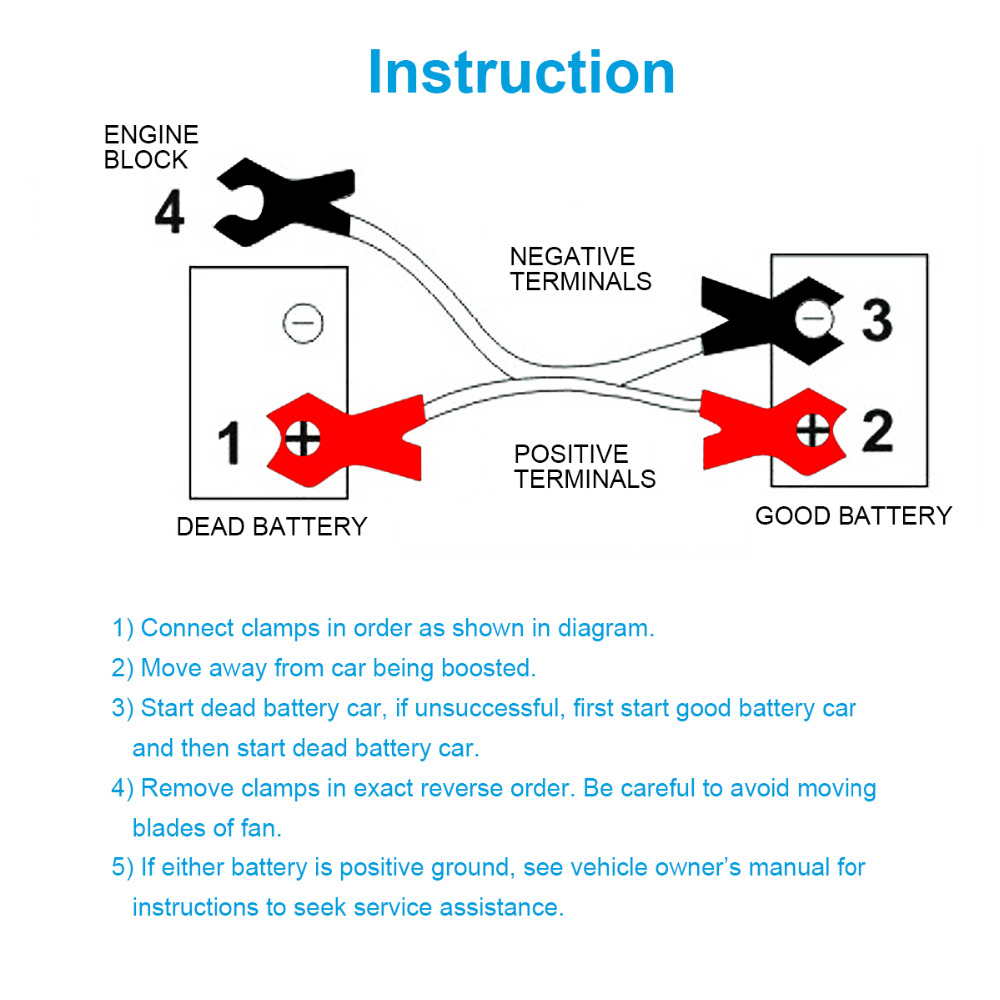 Fein 4 Gauge 3 Draht Elektrokabel Fotos - Elektrische Schaltplan ...
