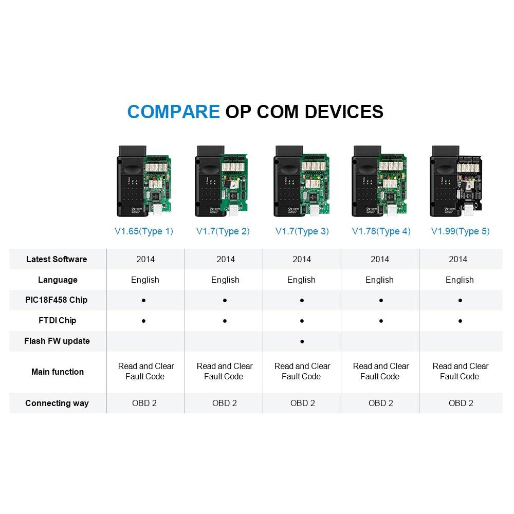 Image 5 - op com V1.65 V1.78 V1.99 with PIC18F458 FTDI op com OBD2 Auto Diagnostic tool for Opel OPCOM CAN BUS V1.7 can be flash updateop comop com candiagnostic can -