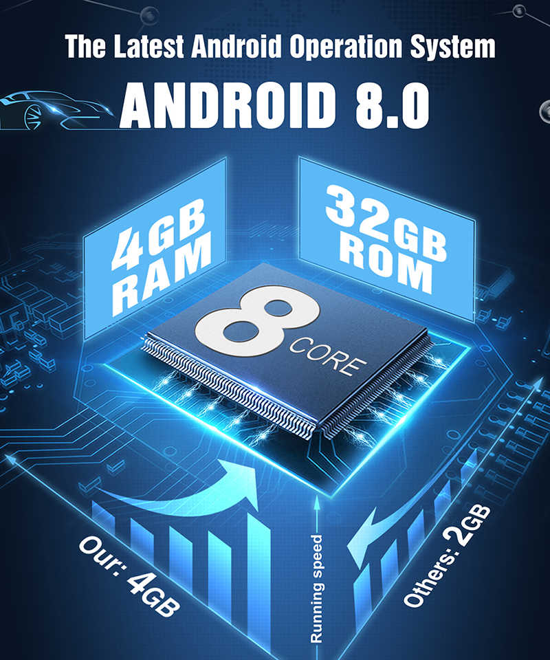 """ฟักทอง 2 Din 8 นิ้ว """""""" """""""" """""""" """""""" """""""" """""""" """""""" """""""" """""""" เครื่องเล่นมัลติมีเดีย Android 8.0 GPS Autoradio สำหรับ Volkswagen/กอล์ฟ/Skoda Wifi 4G DAB + วิทยุ FM Fast Boot"""