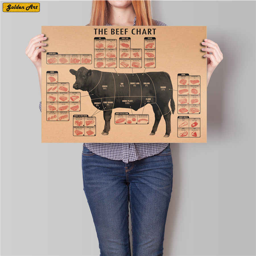 kitchen Painting BEEF CHART Vintage poster wall sticker home decor retro art paint prints picture restaurant poster 45.5x31.5cm
