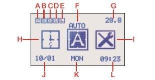 Автоматическая роботов газонокосилка S510 с функцией для установки перемещения расписание
