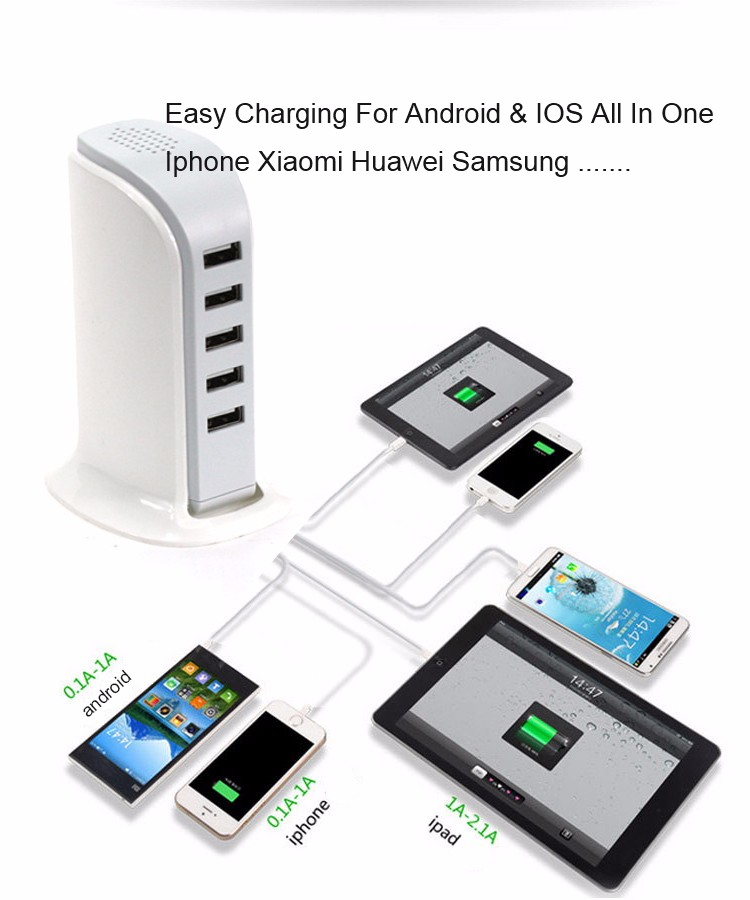 6 USB FAST CHARGER ADAPTER (9)