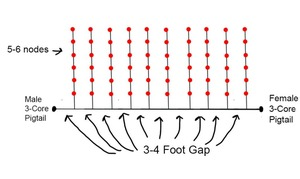Image 2 - 50 точек колы (Peace family), 12 в пост. Тока 12 мм WS2811,5 пикселей в кластере, 10 кластеров, 3 расстояния между ногами, все черные провода; 13,5 мм