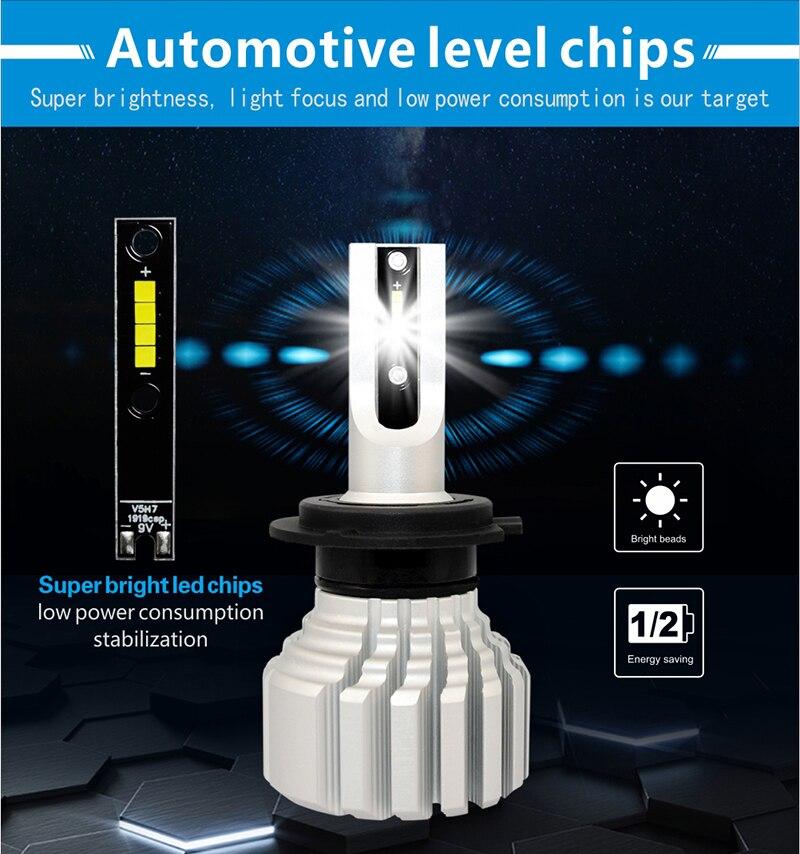 CNSUNNYLIGHT Car Front Fog Bulb LED Lights White H11 H8 9006 H1 H3 880 PSX24W PSX26W P13W H7 9005 5000Lm DC 12V Auto DRL Foglamp (18)