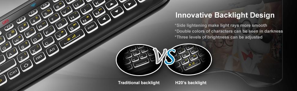 H20_DES_3_Backlit