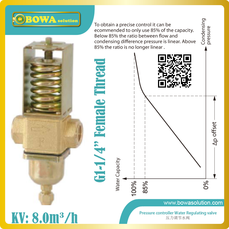 G1-1/4Pressure operated water valves need no power supply self-acting and open on rising condensing pressure thermo operated water valves can be used in food processing equipments biomass boilers and hydraulic systems