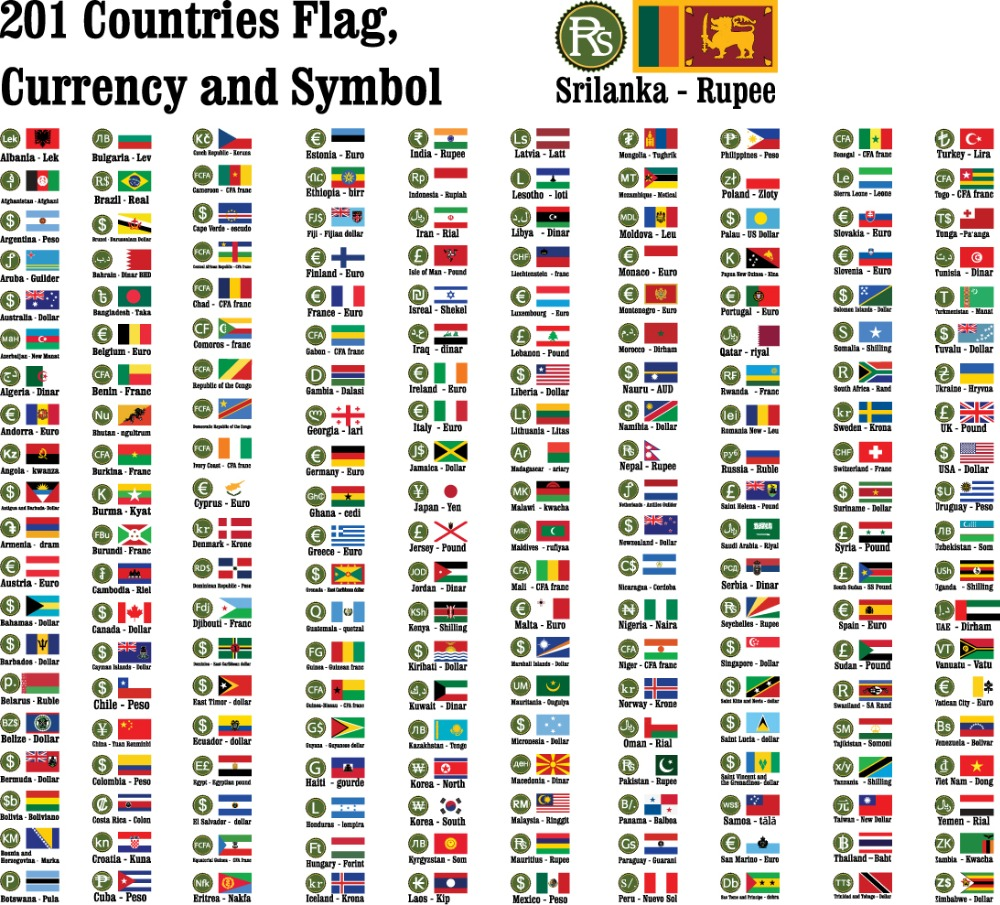 Price For One Of Flag Magnets Design Of 201 World Country