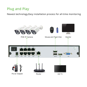 Image 4 - 4ch 1080P Poe Kit H.265 Systeem Cctv Security 8ch Nvr 2.0MP Outdoor Waterdichte Ip Camera Surveillance Alarm Video P2P G.Craftsman