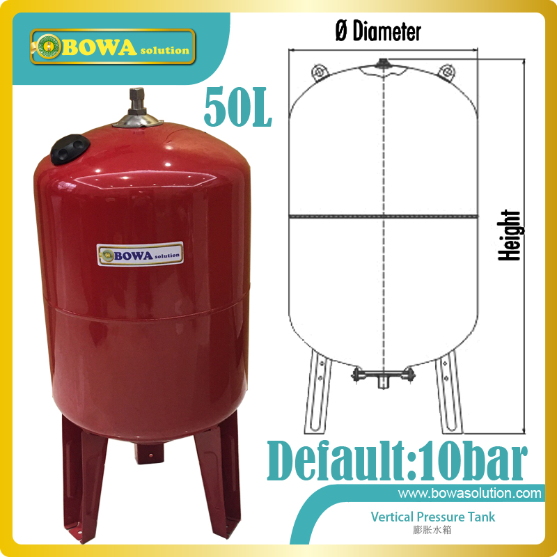 50L vertical pressure tank  is made by carbon steel,  fiberglass and stainless steel material is optional horizontal pressure tank 36l carbon steel