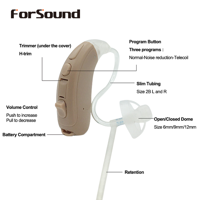 3pcs Small Discreet Digital Open fit BTE Hearing Aid 13 Battery Telecoil with Siemens Phonak Hearing Aid Quality