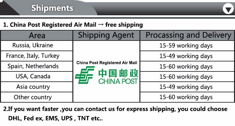 shipments 06