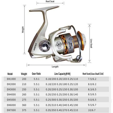 carretel de pesca super peixe carretel roda simples