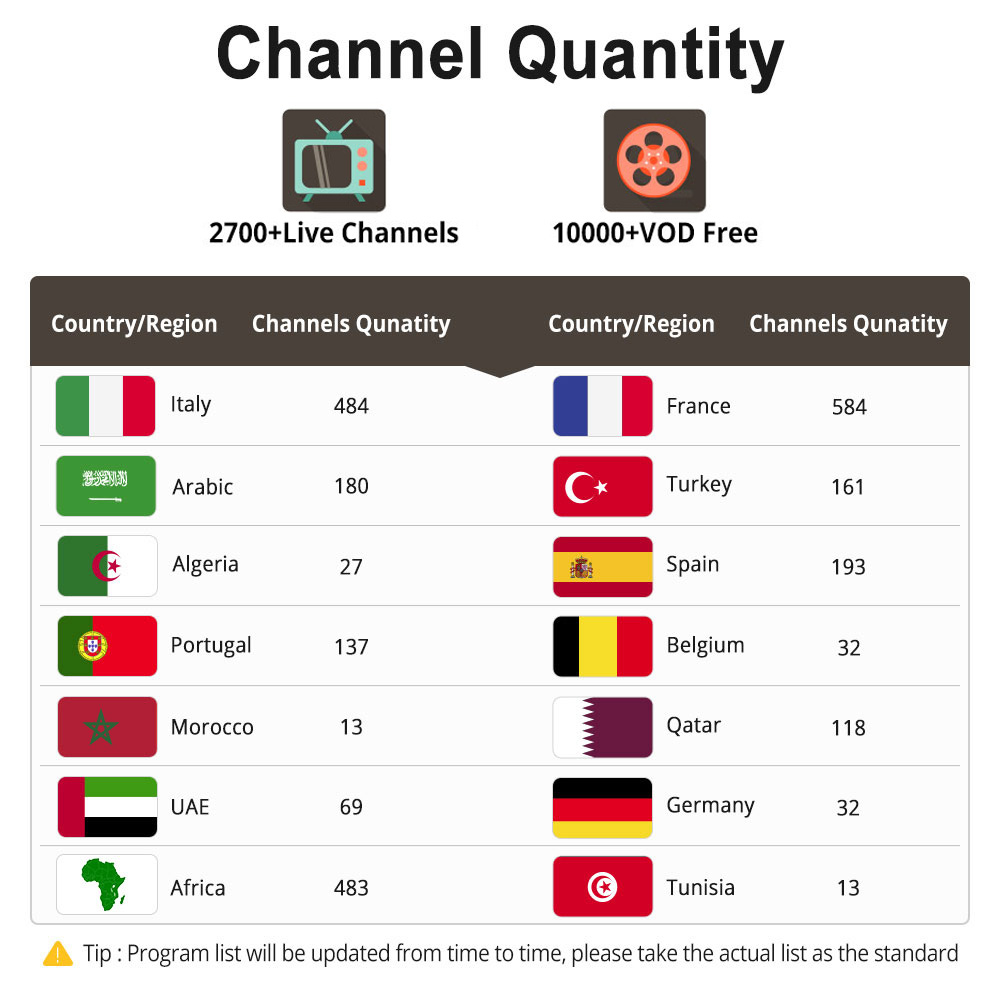 HK1 MAX IPTV Italia France IP TV Arabic 1 Year IPTV Code Android 9 0 2G 16G ITHDTV IPTV France Italia IP TV Subscription Code in Set top Boxes from Consumer Electronics