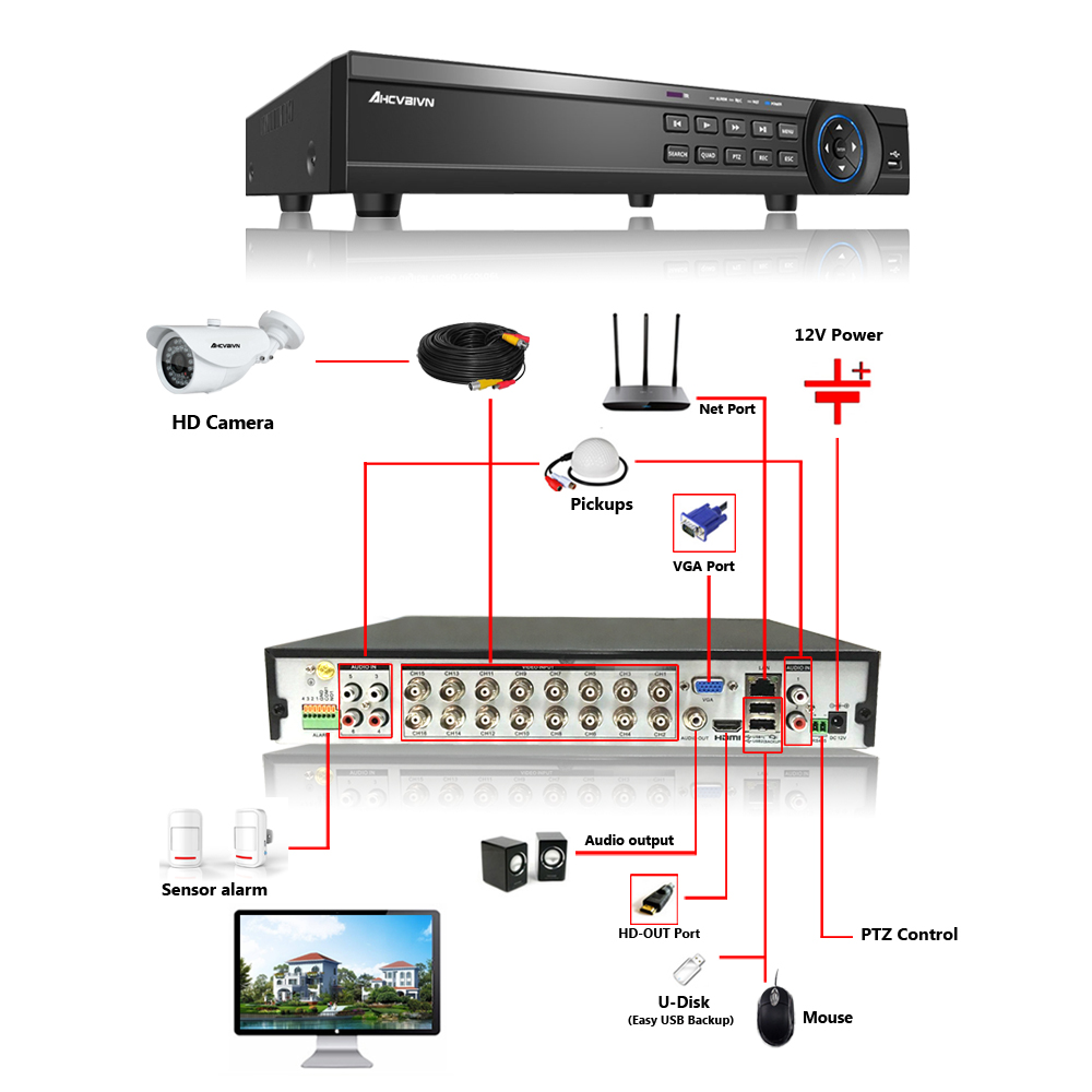 Home 16CH CCTV DVR System AHD DVR 1080P 2.0 Megapixels Enhanced IR Security Camera 3000TVL CCTV Camera Security System 1TB HDD