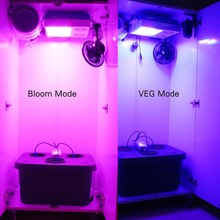 LuminiGrow Full Spectrum Led Grow Plant Grow Light Dimmable for Indoor Plants