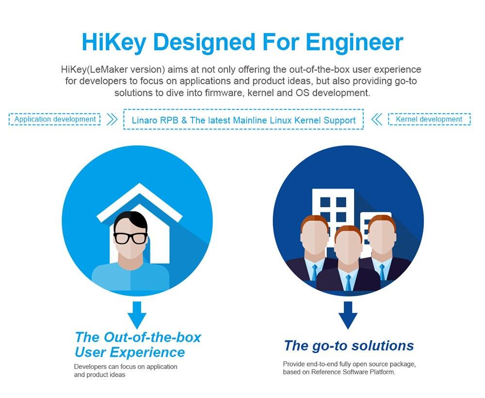 HiKey Development Board 96Boards ARM Cortex A53 Octa core