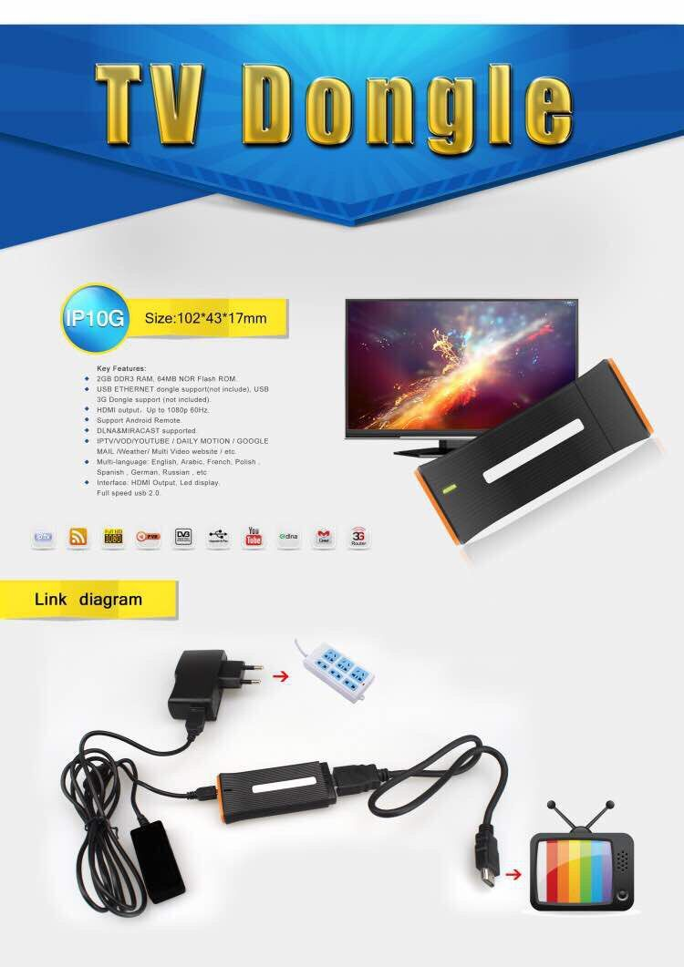 IP10 iptv tv dongle for africa supports 3g modem,sim card