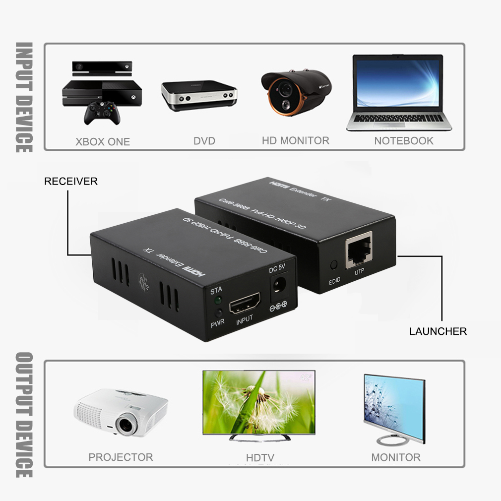 OXA HDMI Single Cable Extender with Power Adapter Transmits 1080P CAT6 Ethernet Included Sender Receiver Stability Transmission