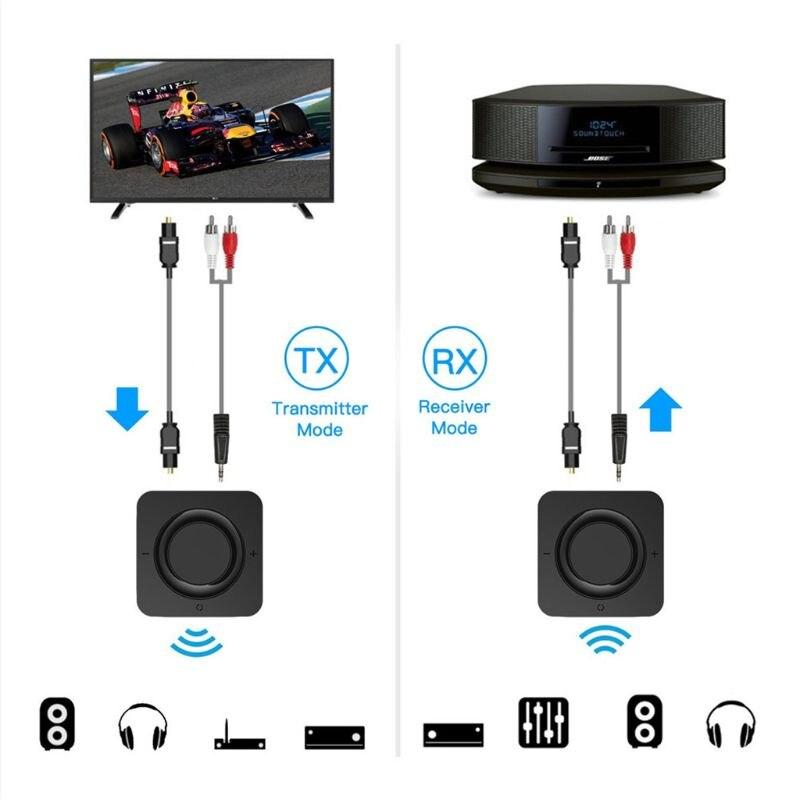 Networking Bluetooth 5,0 Audio Sender Empfänger Csr8670 Aptx Hd Adapter Optische Toslink 3,5mm Aux Spdif Für Auto Tv Home Kopfhörer Duftendes Aroma Usb Bluetooth Adapter/dongle