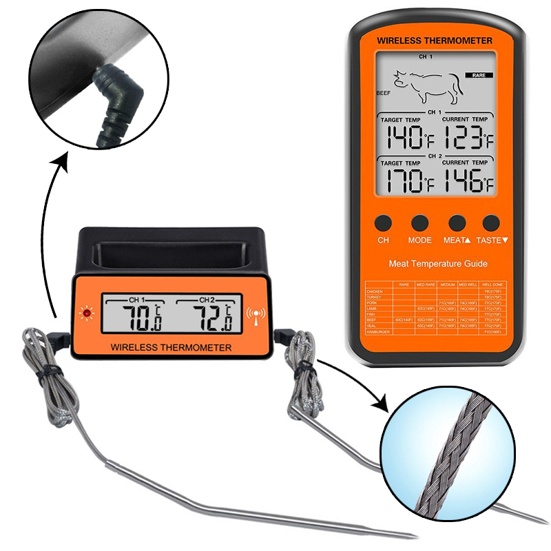 Image 4 - MOSEKO Dual Probe Digital Wireless Oven Thermometer For Meat Water Food Barbecue BBQ Cooking Kitchen Timer Temperature Alarm-in Temperature Gauges from Home & Garden