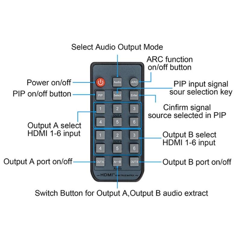 Répartiteur de matrice HDMI 6 en 2 prend en charge le convertisseur Audio vidéo 3D HD 4 K x 2 K avec télécommande WIF66