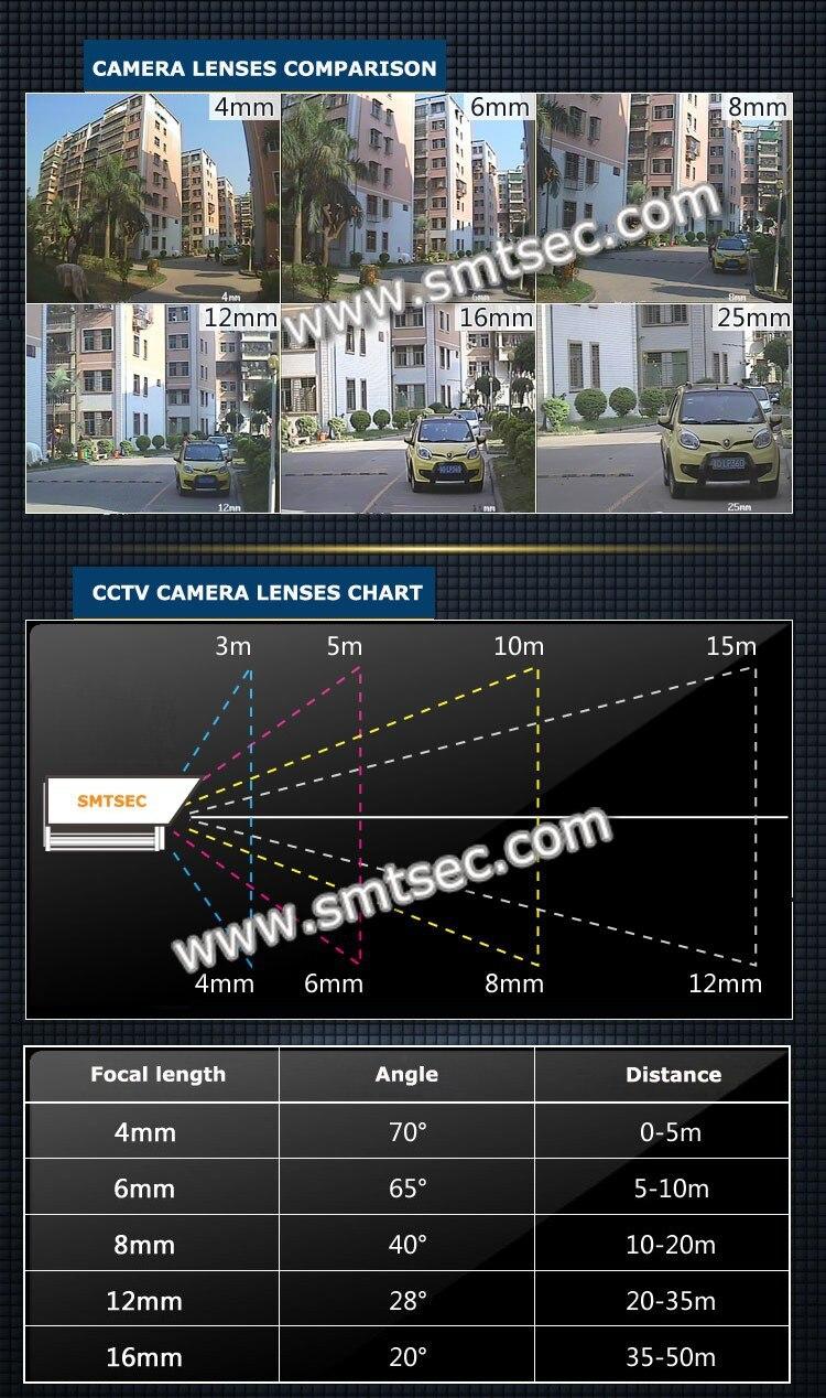 ГОРЯЧАЯ 1080P 100 м CCTV морской и плавательный бассейн Подводный Видео PTZ IP камера Смарт безопасности SIP-UPTZ001