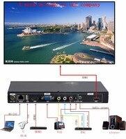 TK-WPS41 hdmi 캡션 adder 1 cvbs  1 vga  1 hdmi  1usb 입력 및 1 hdmi  1 오디오 출력  완전 지원 1920*1080/60 hz