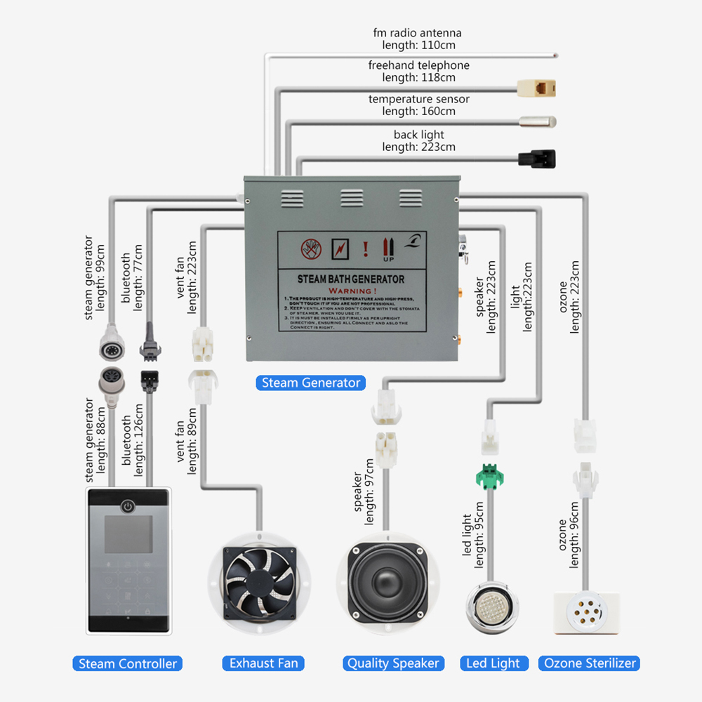 240v 6kw shower temperature sensor display steam sauna generator spa lcd touch bluetooth steam controller steam nozzle outlet in sauna rooms from home  [ 1000 x 1000 Pixel ]