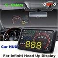 "Авто 5.5 ""HUD Head Up Display Ветровое Стекло Проектор OBD II Автомобиля Данных Диагностики Q50/Q60/Q70//QX70/QX50"