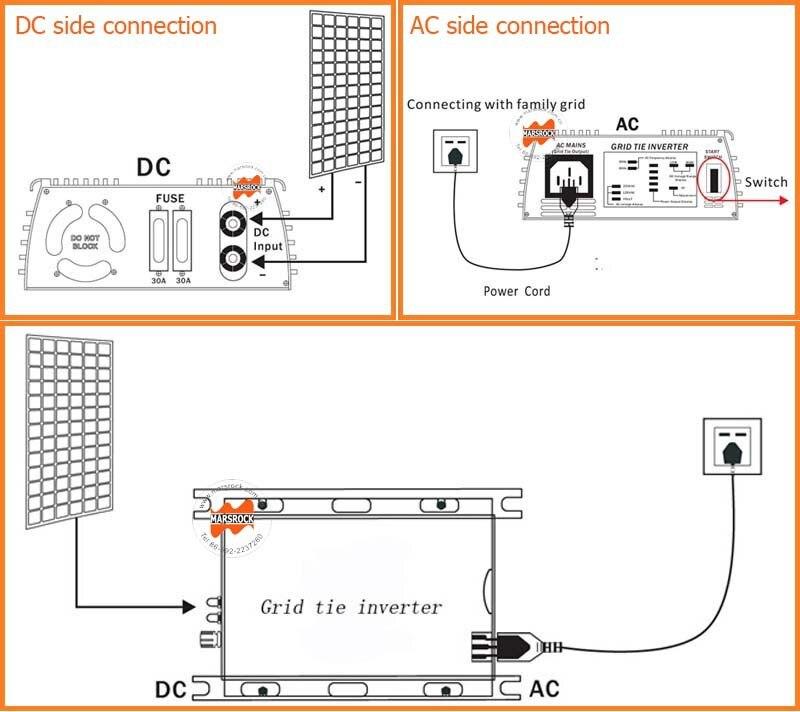 Micro inverter grid tie solar wiring diagram | wiring diagram.