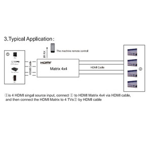 Image 4 - HDMI מטריקס מתג FullHD 4K 2K 3D 1080P 4X4 4x2 Switcher ספליטר ממיר מתאם, IR שליטה + AC3 אודיו עבור HDTV משלוח חינם