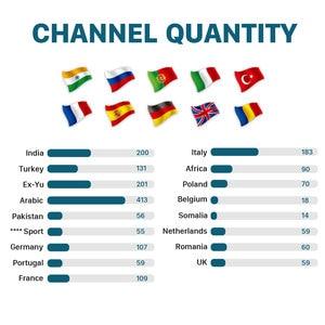 Image 2 - Włochy IPTV Box indyjska Pakistan telewizji IP KM9 Pro Android TV 9.0 Smart Tv Box 4 GB 32 GB portugalia arabski turcja indyjski subskrypcja IPTV