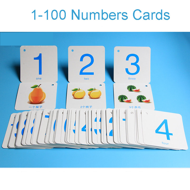 1 100 Digital Card With Additionsubtractionmultiplication And