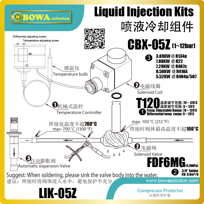 General and universal liquid injection kits can replace desuperheating valves, such as TEAT valves and TXI 2 injection valves angle valves working as spare parts and accessory for vsh